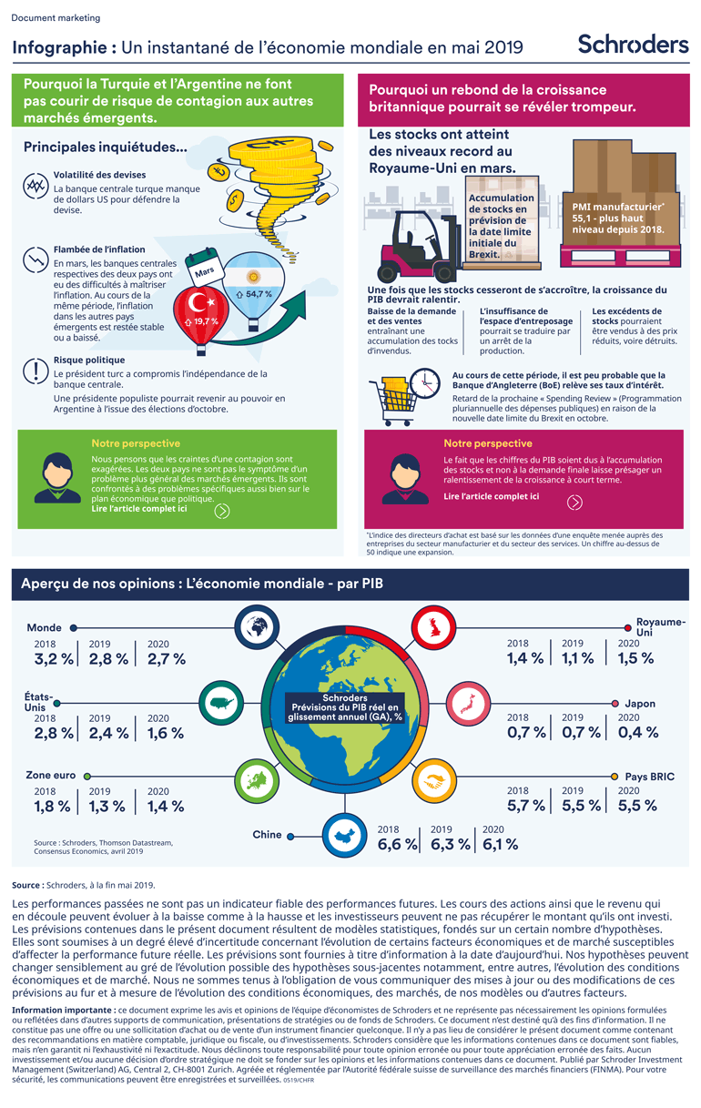 Schroders-Economic-Infographic-CHFR-mai-2019.png