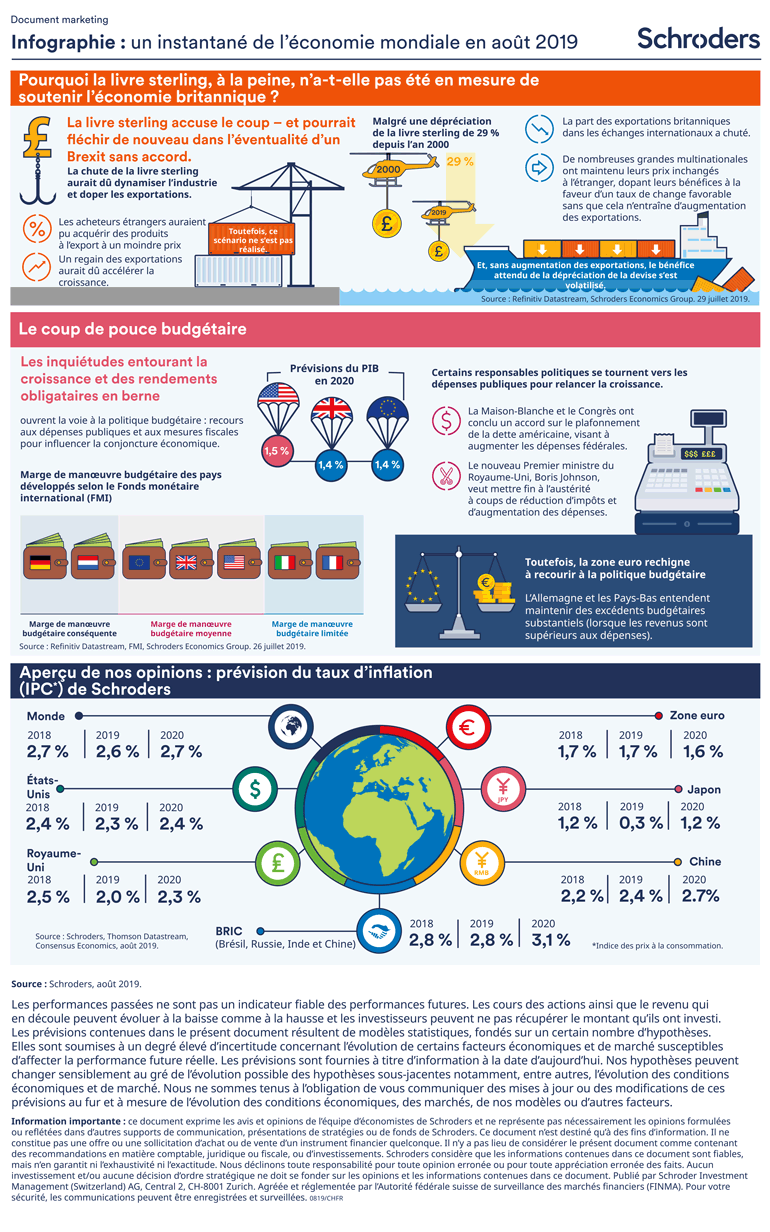 Schroders-Economic-Infographic-CHFR1.png