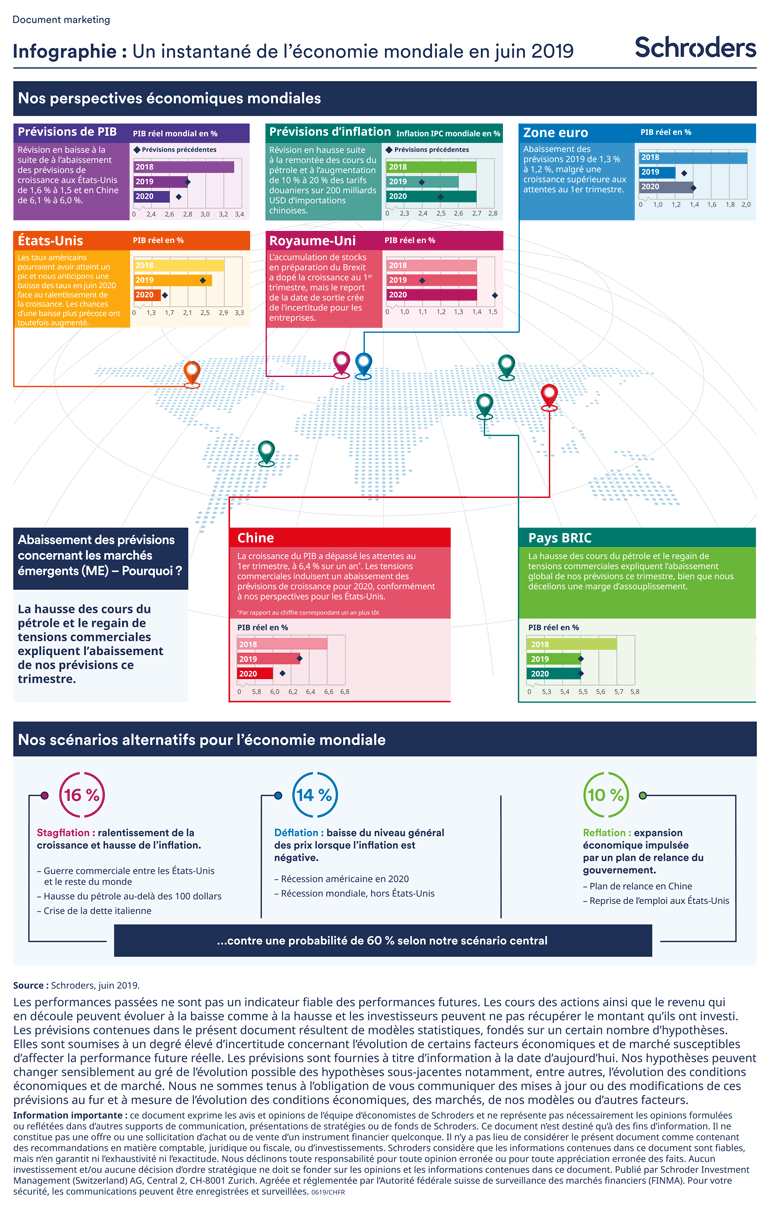 Schroders-Economic-Infographic-CHFR_201906.png