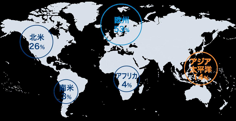 国連「責任投資原則(PRI)」署名機関の地域別比率