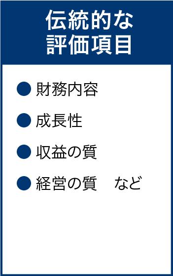 伝統的な評価項目