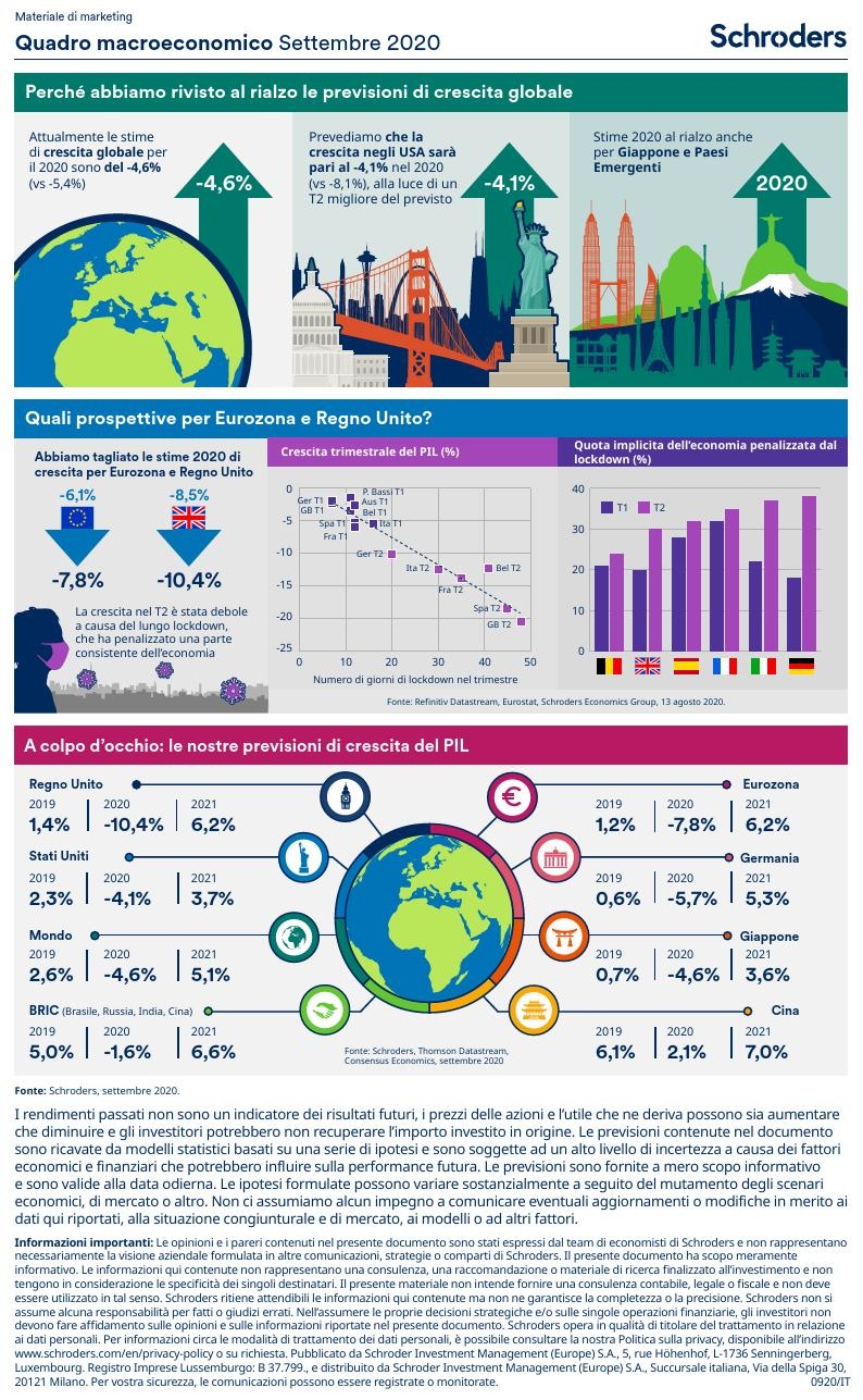 Schroders-Economic-Infographic_settembre_2020_001.jpg