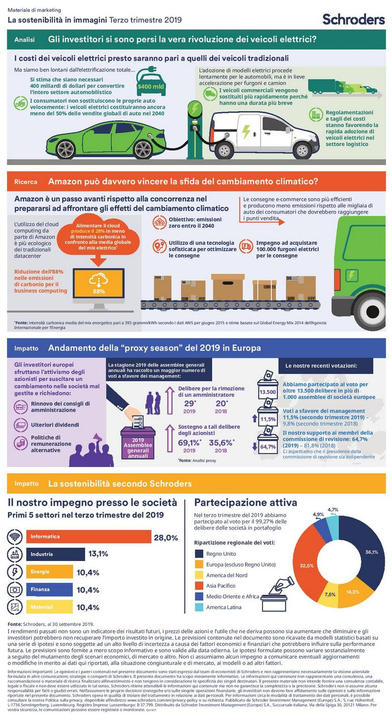 Schroders_Sustainability_Infographic_Q32019_sign-off_opt.jpg