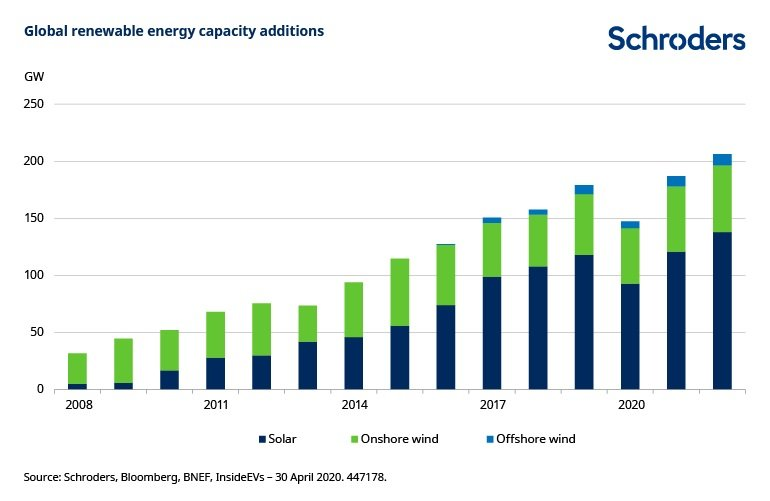 447178-Energy-transition-article-1.jpg