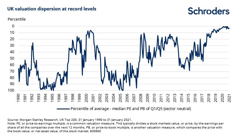 record_valuation_dispersion.png