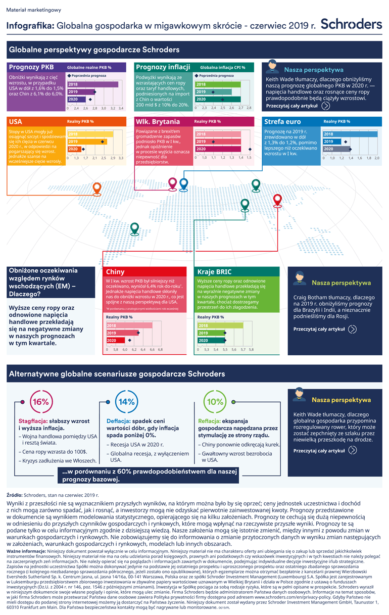 2019_06_Schroders-Economic-Infographic-PLPL.png
