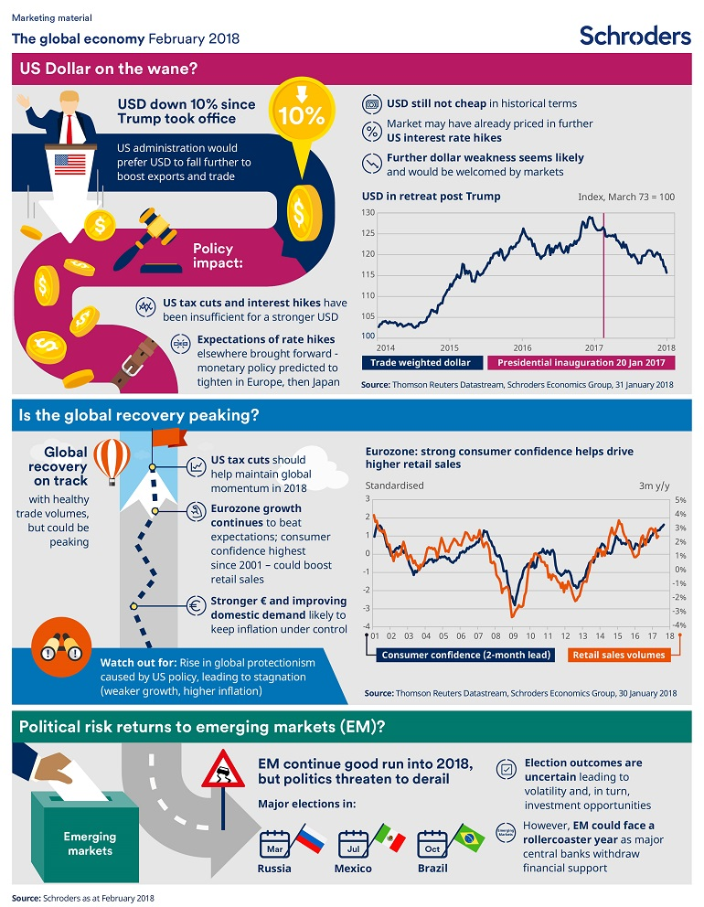 infographic_what_happened_in_the_global_economy_feb_2018