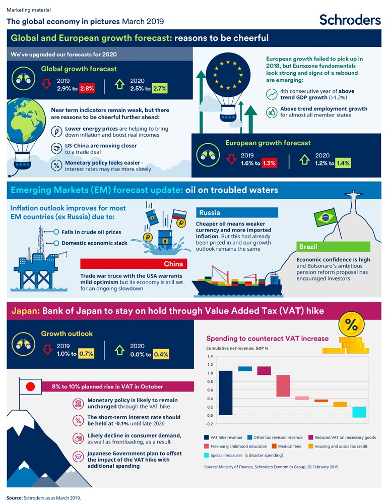 Schroders economic infographic march 2019