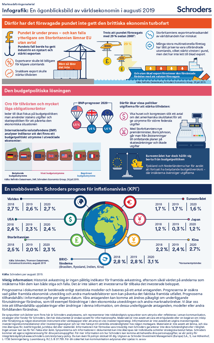 Schroders-Economic-Infographic-2019_09_full.png