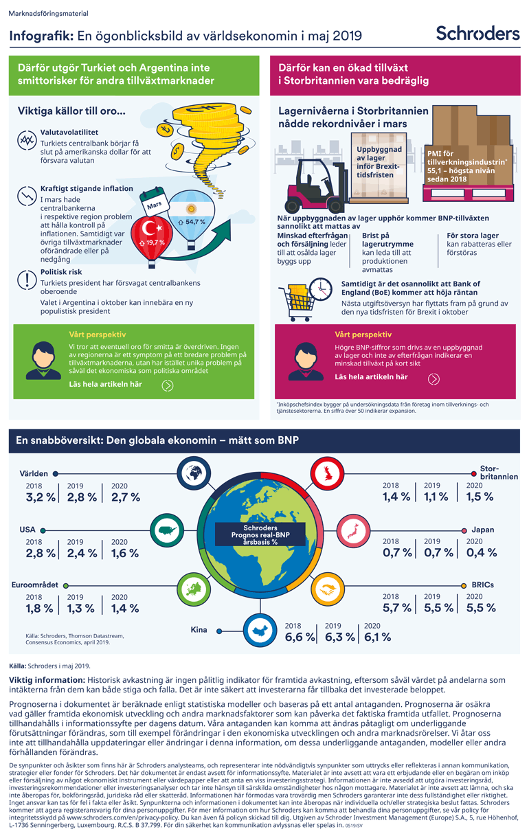 Schroders-Economic-Infographic-SVSV-april.png